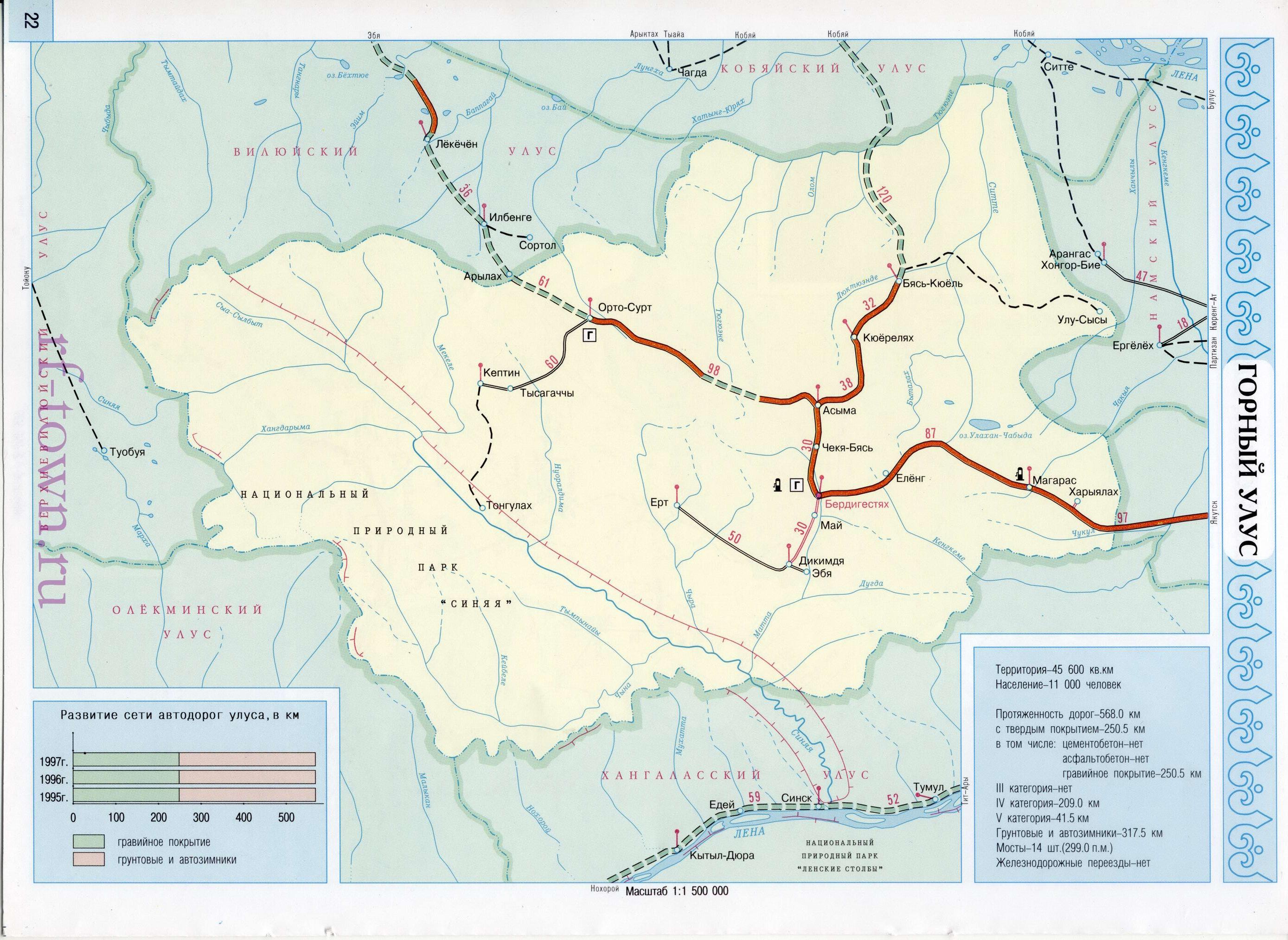 Асыма горный улус схема территориального планирования
